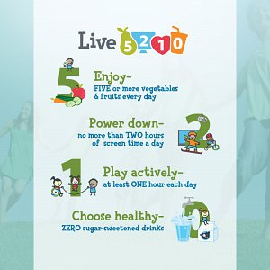 The Live 5-2-1-0 motto provides a simple guideline that anyone can remember!